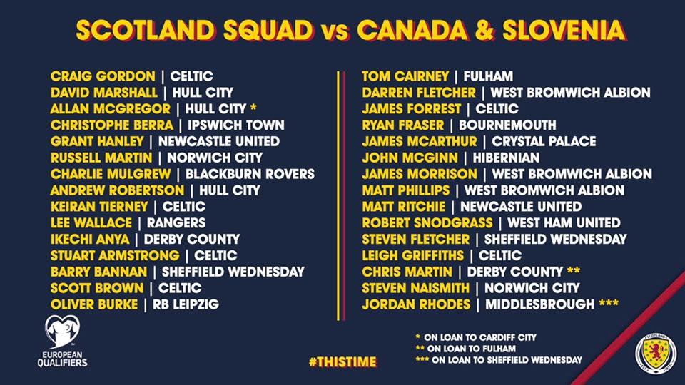 scotland squad.jpg