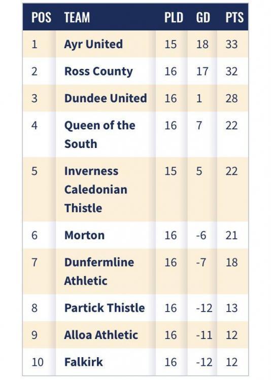League Table 15.jpg