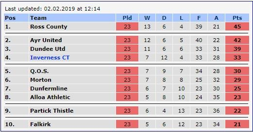 League Table 23.jpg