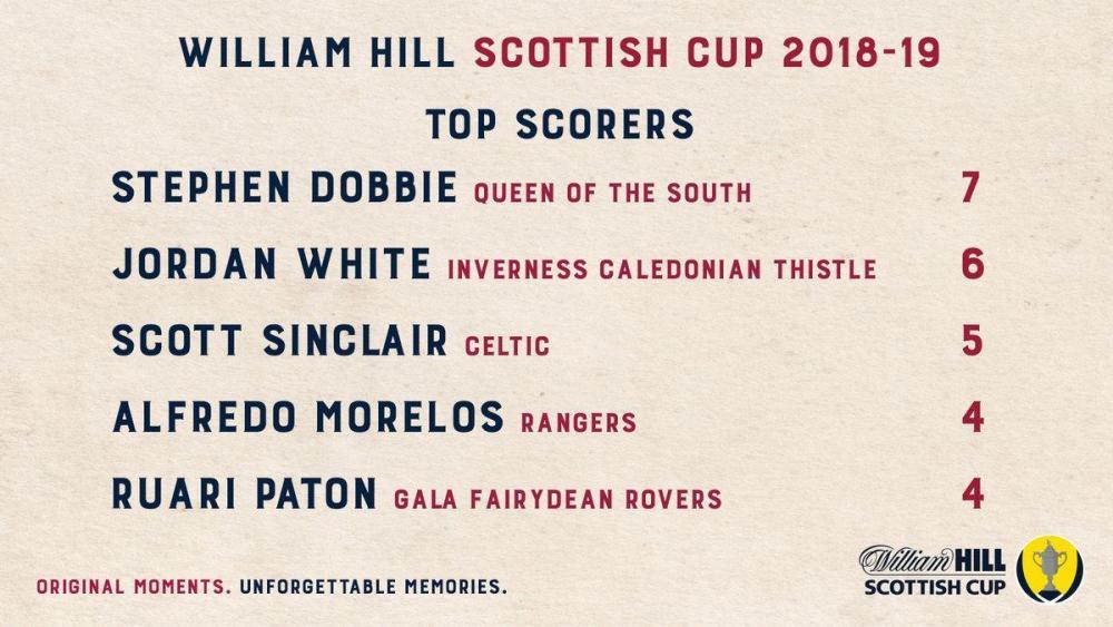 Cup scorers.jpg