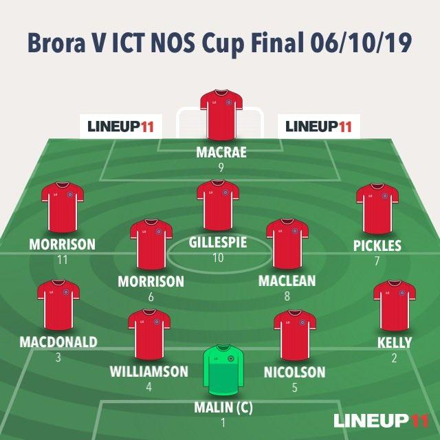 Brora v ict team.jpg