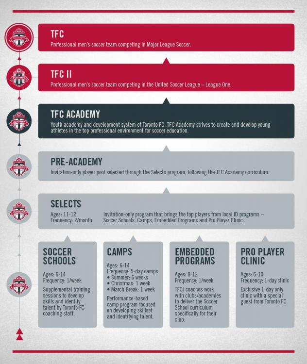 pathway-infographic.jpg